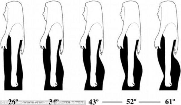 A Titokzatos 45,5 Fok S Az Idelis Ni Test Rejtelmei -2154
